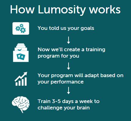lumowork